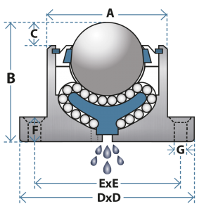 Schematic diagram showing the 92 series ball transfer unit